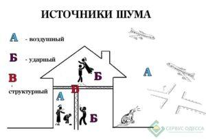 1472846065_zvukoizolyaciya-doma-iz-sip-paneley